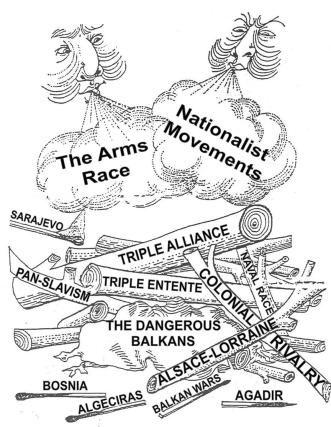 http://commons.wikimedia.org/wiki/File:WWI-Causes.jpg