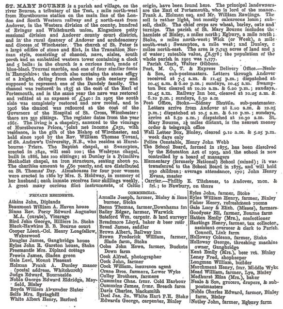 1911 trade directory
