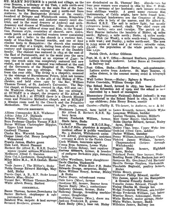 1920 kellys