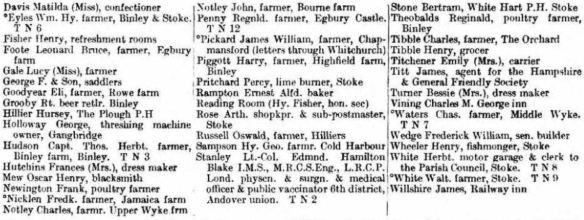 1927 Kellys directory p2