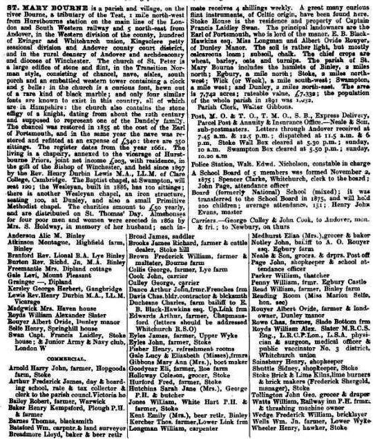 Kellys Directory 1899