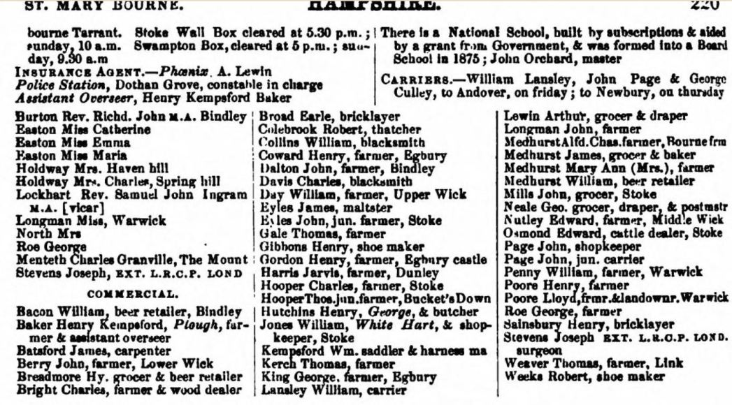 1880 Kelly's Directory p2