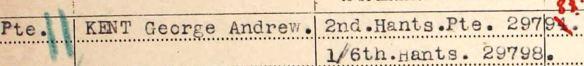 Kent George Andrew